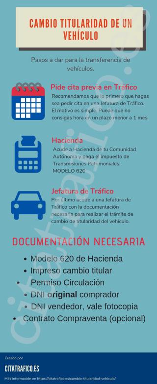 Infografía transferencia vehículos