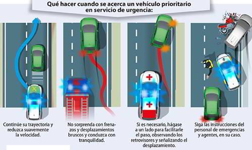 forma actuar ante vehiculo emergencia